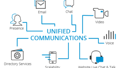 4 Tips to Reenergize Yourself In A Service Of A Unified Communication System