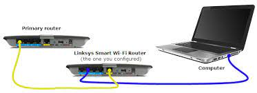 connect wireless devices to Linksys smart wifi